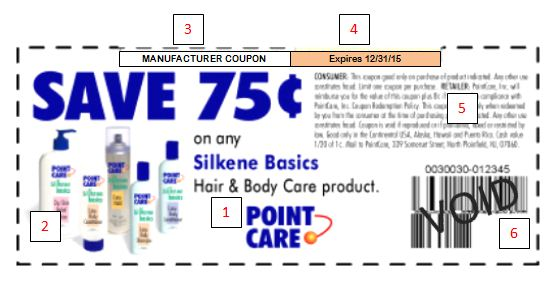 CouponChek Resources – Example of a Coupon